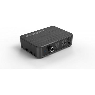 Convertitore Audio da Digitale a Analogico e viceversa, L/R